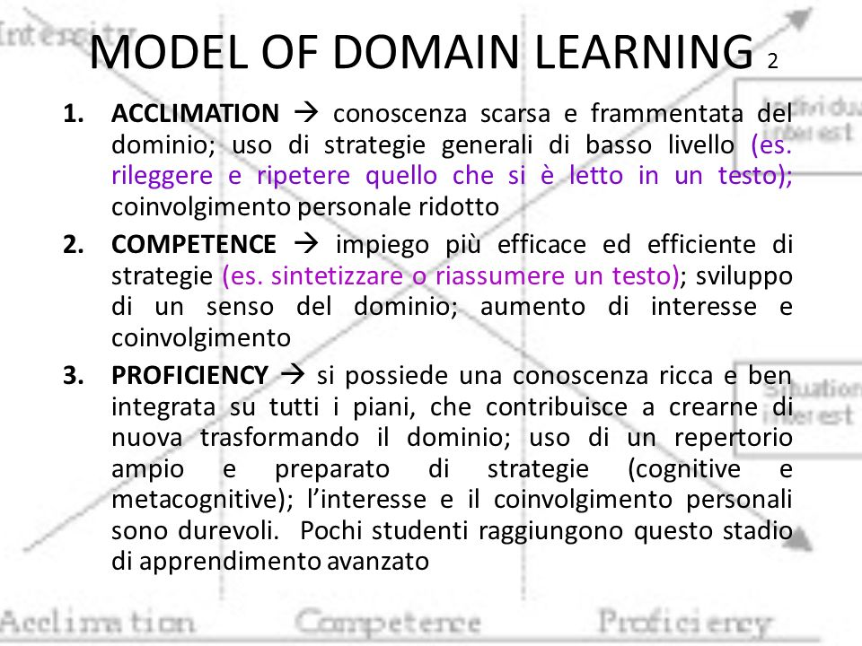 MODEL OF DOMAIN LEARNING 2 1.ACCLIMATION conoscenza scarsa e frammentata del dominio; uso di strategie generali di basso livello (es. rileggere e ripe