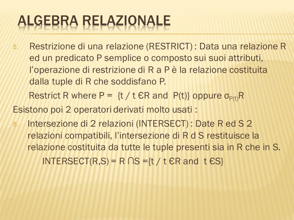 5. Restrizione di una relazione (RESTRICT) : Data una relazione R ed un predicato P semplice o composto sui suoi attributi, loperazione di restrizione