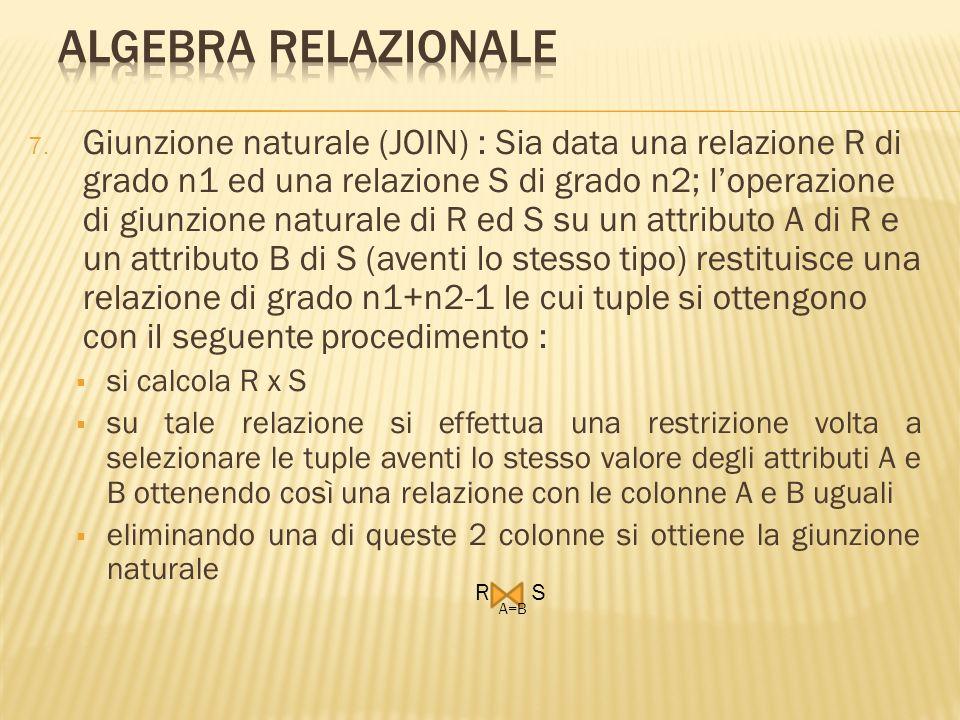 7. Giunzione naturale (JOIN) : Sia data una relazione R di grado n1 ed una relazione S di grado n2; loperazione di giunzione naturale di R ed S su un