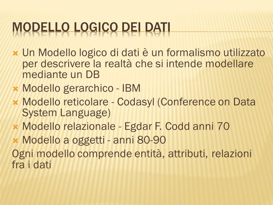 Un Modello logico di dati è un formalismo utilizzato per descrivere la realtà che si intende modellare mediante un DB Modello gerarchico - IBM Modello