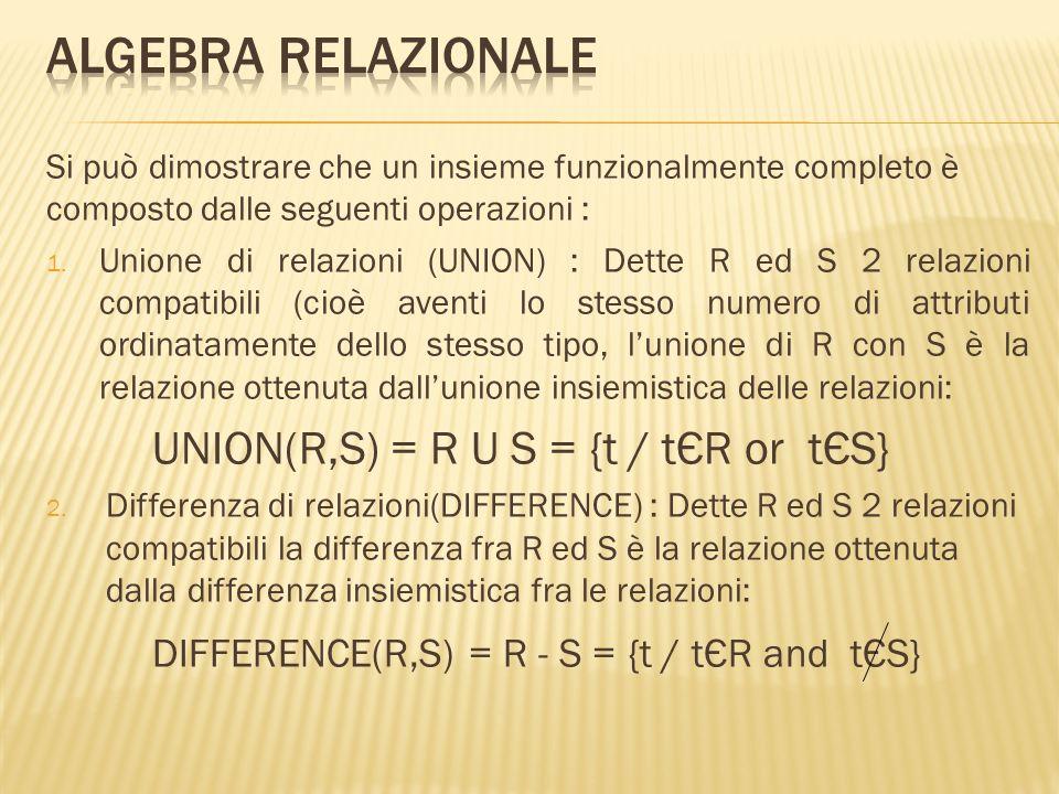 Si può dimostrare che un insieme funzionalmente completo è composto dalle seguenti operazioni : 1. Unione di relazioni (UNION) : Dette R ed S 2 relazi