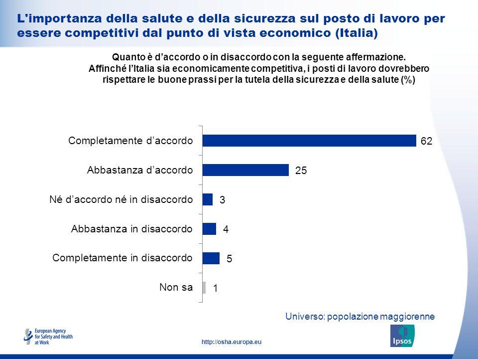 12 http://osha.europa.eu L importanza della salute e della sicurezza sul posto di lavoro per essere competitivi dal punto di vista economico (Italia) Quanto è daccordo o in disaccordo con la seguente affermazione.