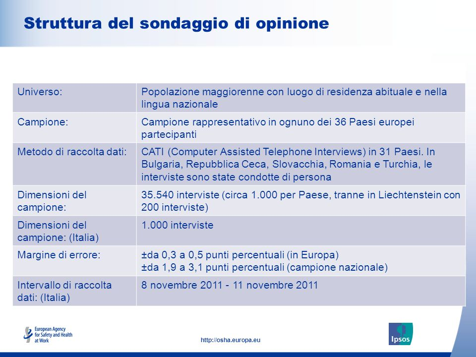 2 http://osha.europa.eu Click to add text here Struttura del sondaggio di opinione Note: insert graphs, tables, images here Universo:Popolazione maggiorenne con luogo di residenza abituale e nella lingua nazionale Campione:Campione rappresentativo in ognuno dei 36 Paesi europei partecipanti Metodo di raccolta dati:CATI (Computer Assisted Telephone Interviews) in 31 Paesi.