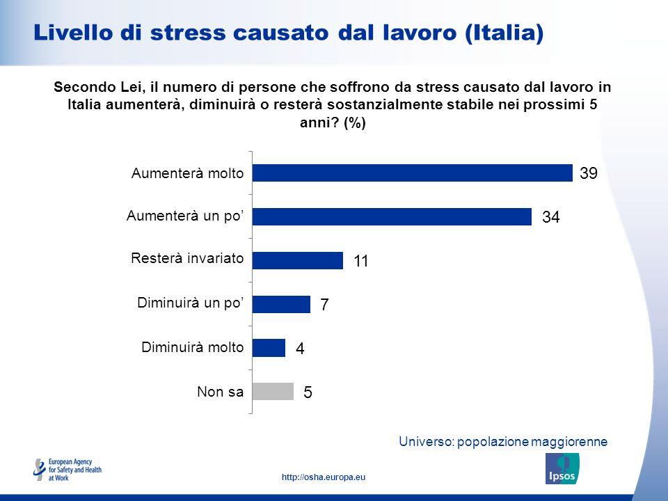 4 http://osha.europa.eu Universo: popolazione maggiorenne Livello di stress causato dal lavoro (Italia) Secondo Lei, il numero di persone che soffrono da stress causato dal lavoro in Italia aumenterà, diminuirà o resterà sostanzialmente stabile nei prossimi 5 anni.