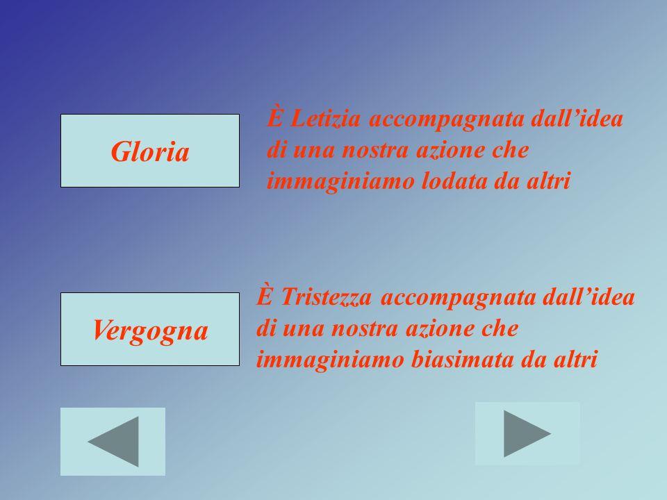 Gloria Vergogna È Letizia accompagnata dallidea di una nostra azione che immaginiamo lodata da altri È Tristezza accompagnata dallidea di una nostra a