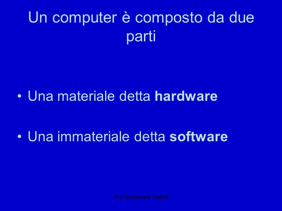 Un computer è composto da due parti Una materiale detta hardware Una immateriale detta software