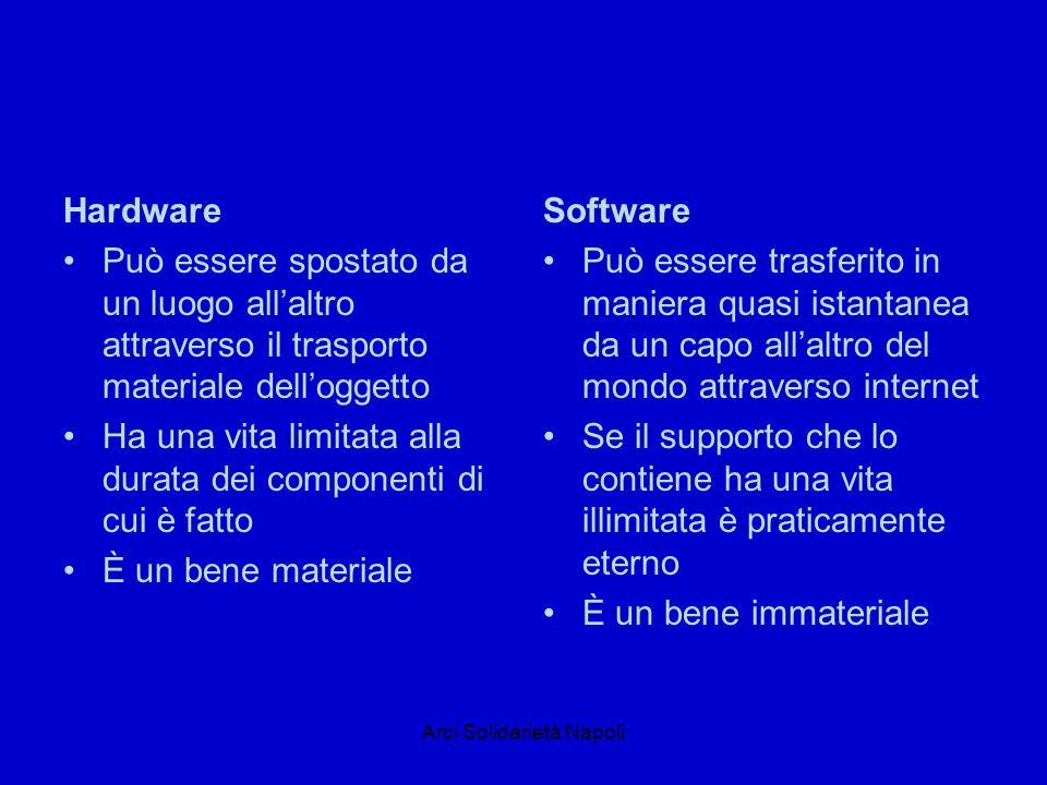Arci Solidarietà Napoli Sono dispositivi di output Monitor Stampante Casse audio Proiettore Etc.