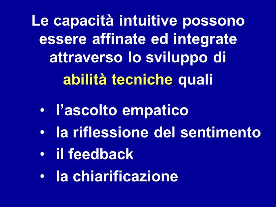 Le capacità intuitive possono essere affinate ed integrate attraverso lo sviluppo di abilità tecniche abilità tecniche quali lascolto empatico la riflessione del sentimento il feedback la chiarificazione