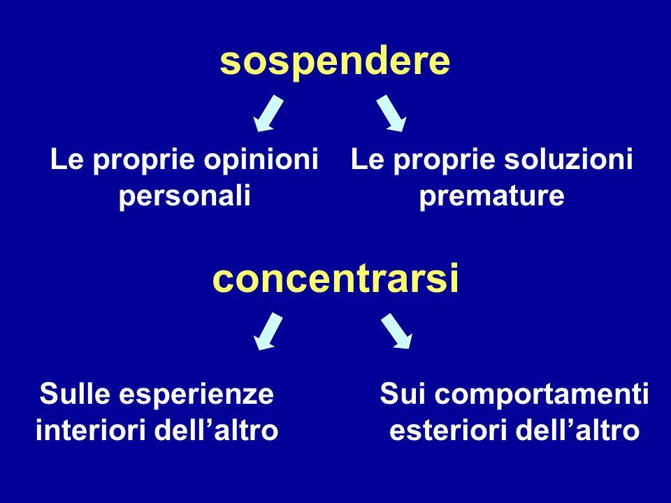 sospendere concentrarsi Le proprie opinioni personali Le proprie soluzioni premature Sulle esperienze interiori dellaltro Sui comportamenti esteriori dellaltro