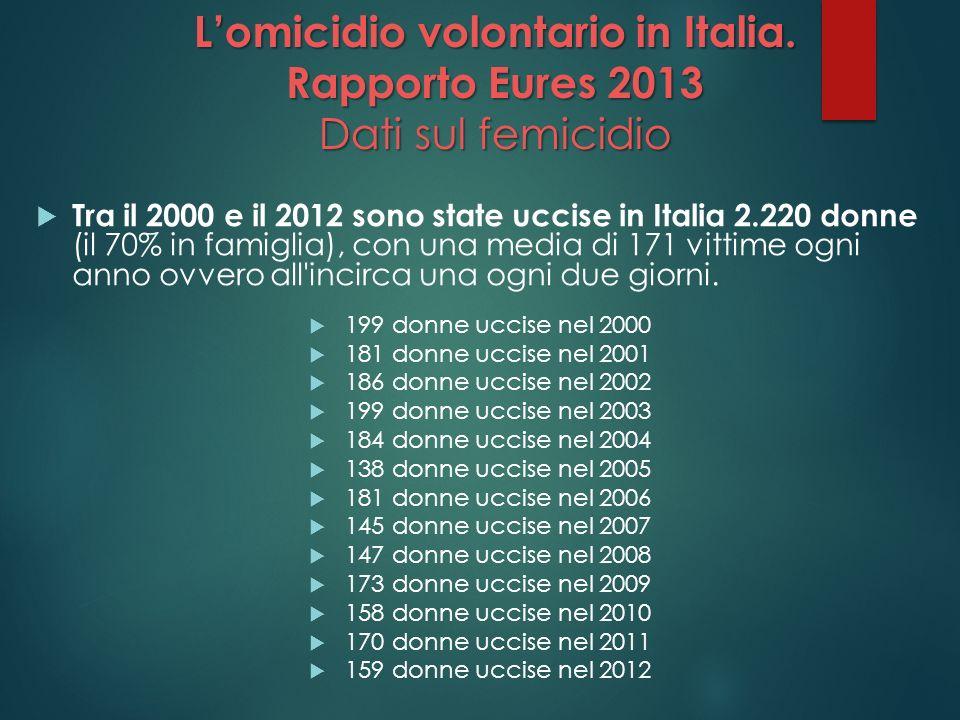Lomicidio volontario in Italia. Rapporto Eures 2013 Dati sul femicidio Tra il 2000 e il 2012 sono state uccise in Italia 2.220 donne (il 70% in famigl