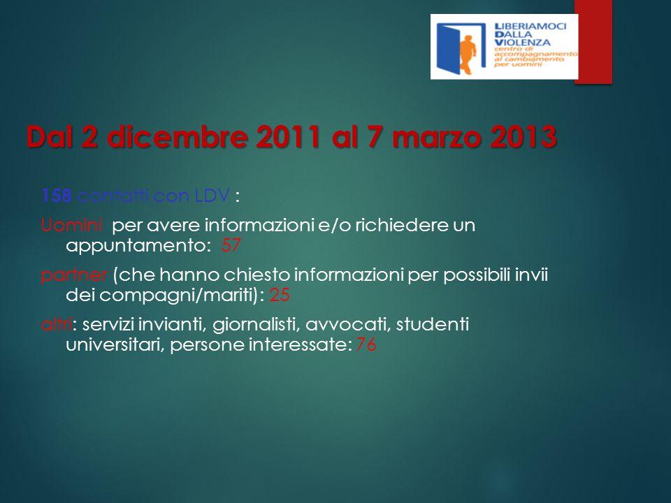 Dal 2 dicembre 2011 al 7 marzo 2013 158 contatti con LDV : Uomini per avere informazioni e/o richiedere un appuntamento: 57 partner (che hanno chiesto