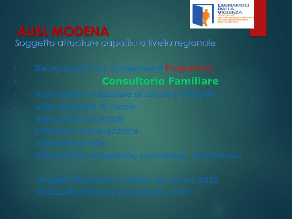 AUSL MODENA Soggetto attuatore capofila a livello regionale Background in cui si inserisce il Programma Consultorio Familiare Area disagio relazionale
