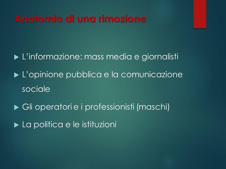 Anatomia di una rimozione Linformazione: mass media e giornalisti Lopinione pubblica e la comunicazione sociale Gli operatori e i professionisti (masc
