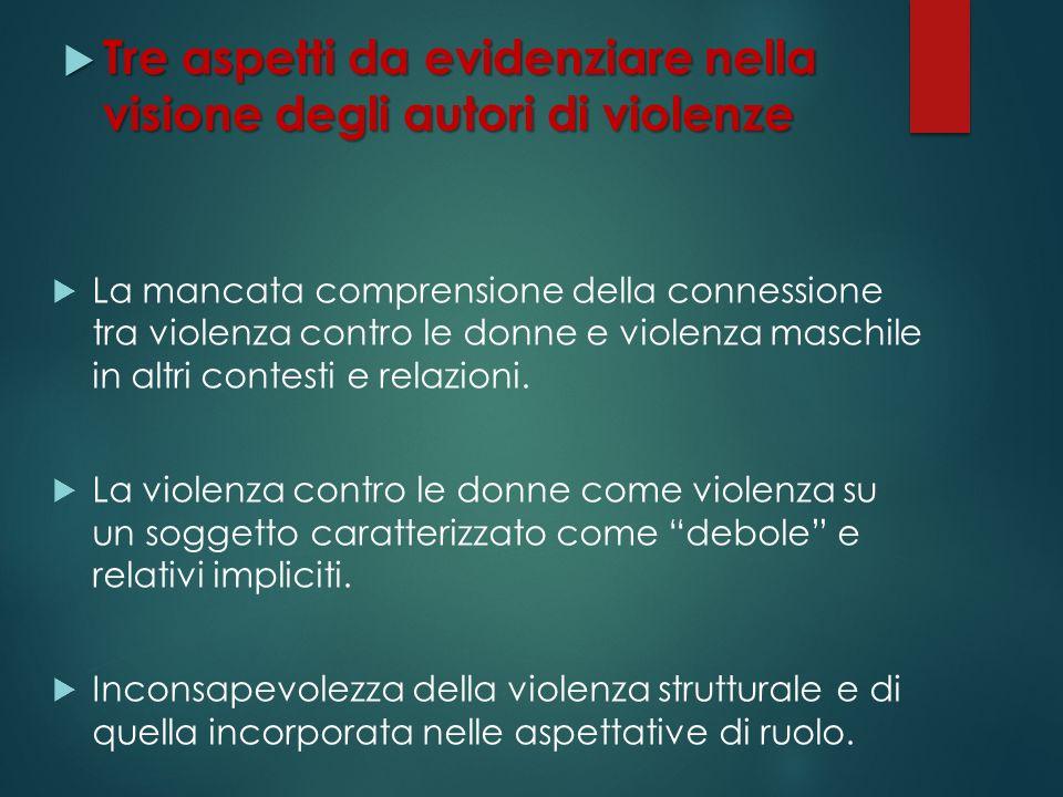 Tre aspetti da evidenziare nella visione degli autori di violenze Tre aspetti da evidenziare nella visione degli autori di violenze La mancata compren