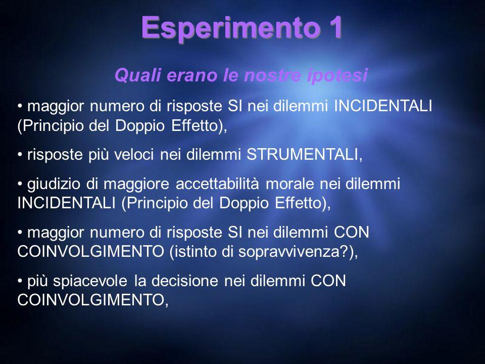 Esperimento 1 Quali erano le nostre ipotesi maggior numero di risposte SI nei dilemmi INCIDENTALI (Principio del Doppio Effetto), risposte più veloci