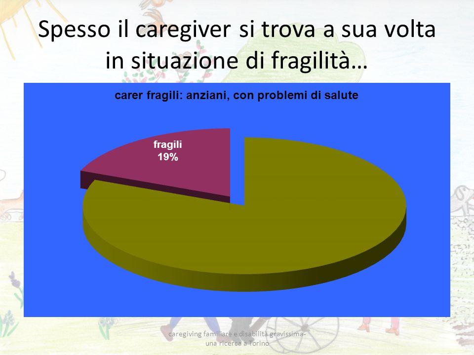 Spesso il caregiver si trova a sua volta in situazione di fragilità… caregiving familiare e disabilità gravissima- una ricerca a Torino