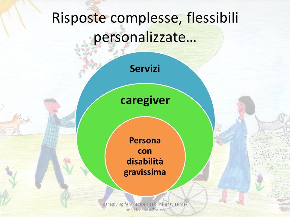 Risposte complesse, flessibili personalizzate… Servizi caregiver Persona con disabilità gravissima caregiving familiare e disabilità gravissima- una r
