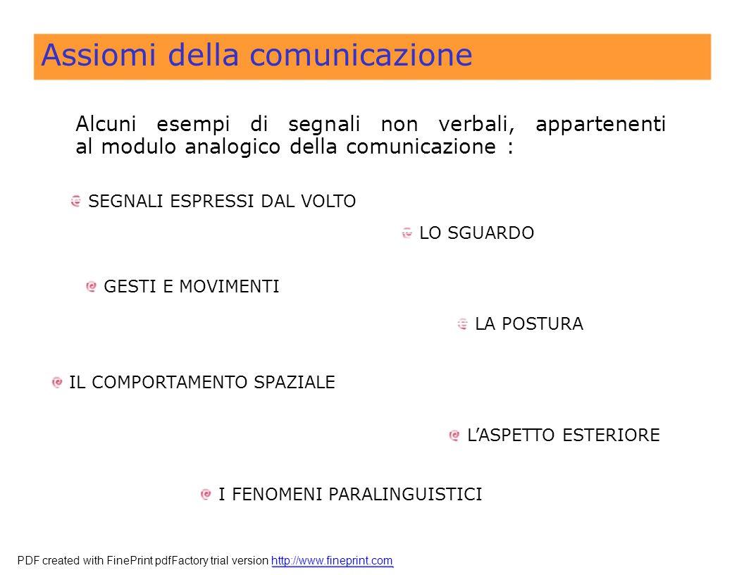 Assiomi della comunicazione 4.