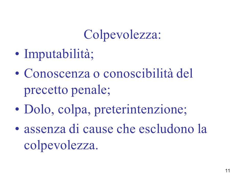11 Colpevolezza: Imputabilità; Conoscenza o conoscibilità del precetto penale; Dolo, colpa, preterintenzione; assenza di cause che escludono la colpev