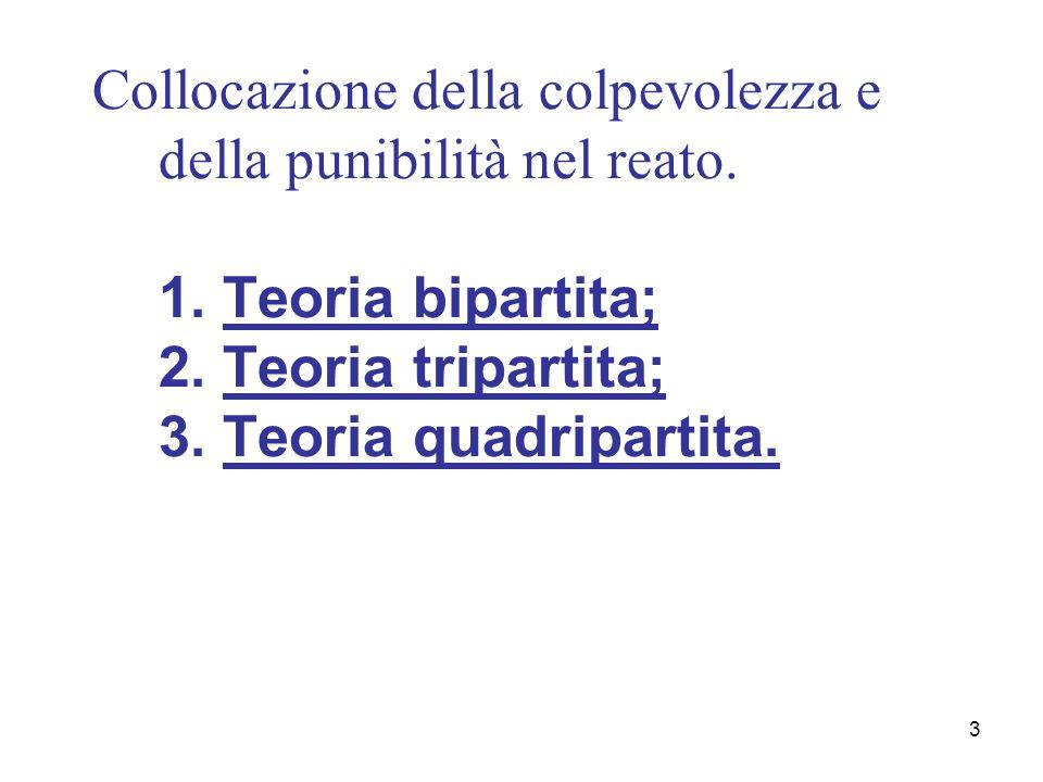 3 Collocazione della colpevolezza e della punibilità nel reato. 1. Teoria bipartita; 2. Teoria tripartita; 3. Teoria quadripartita.