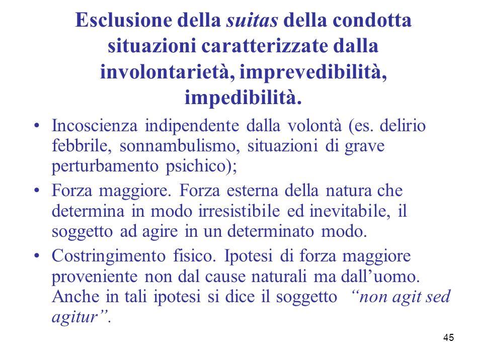 45 Esclusione della suitas della condotta situazioni caratterizzate dalla involontarietà, imprevedibilità, impedibilità. Incoscienza indipendente dall