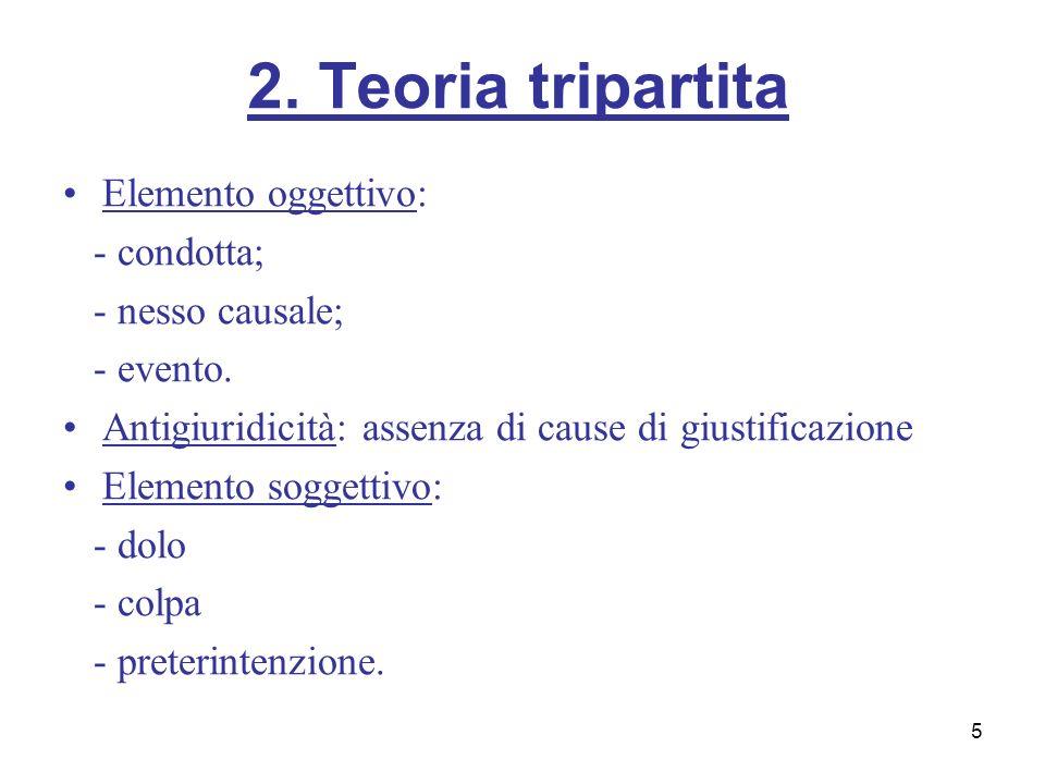 16 Art.90 c.p. Irrilevanza degli stati emotivi e passionali.