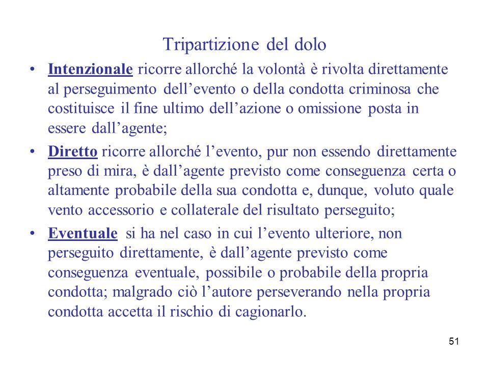 51 Tripartizione del dolo Intenzionale ricorre allorché la volontà è rivolta direttamente al perseguimento dellevento o della condotta criminosa che c