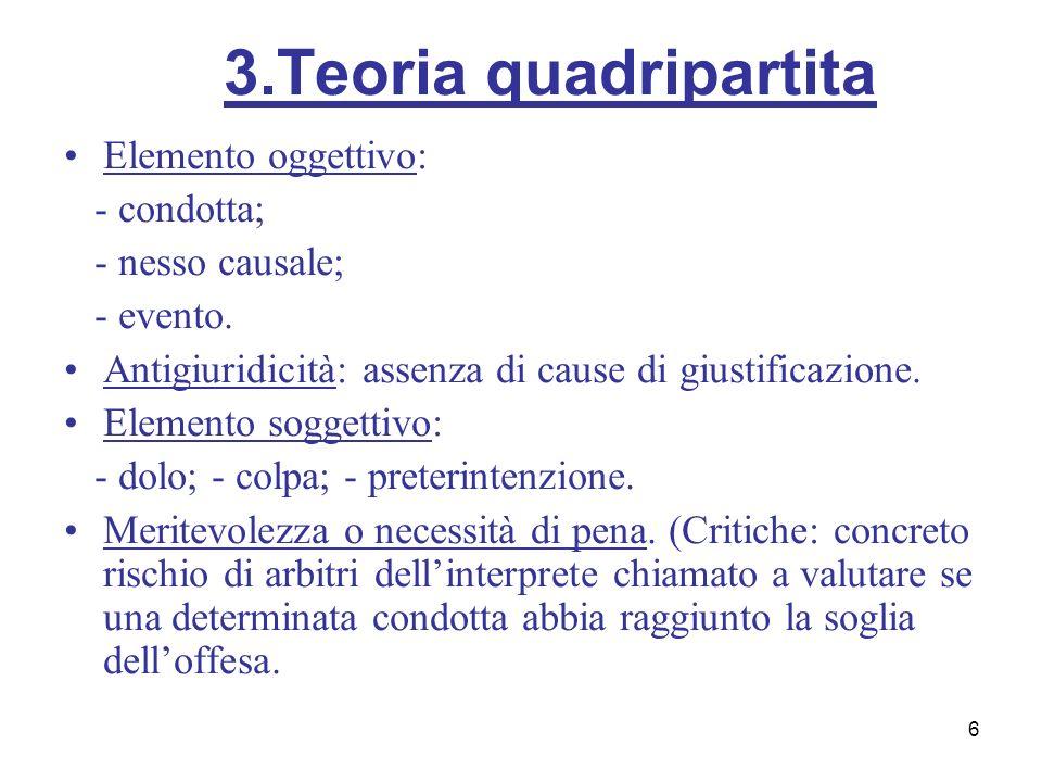 7 Reato: Fatto materiale (artt.