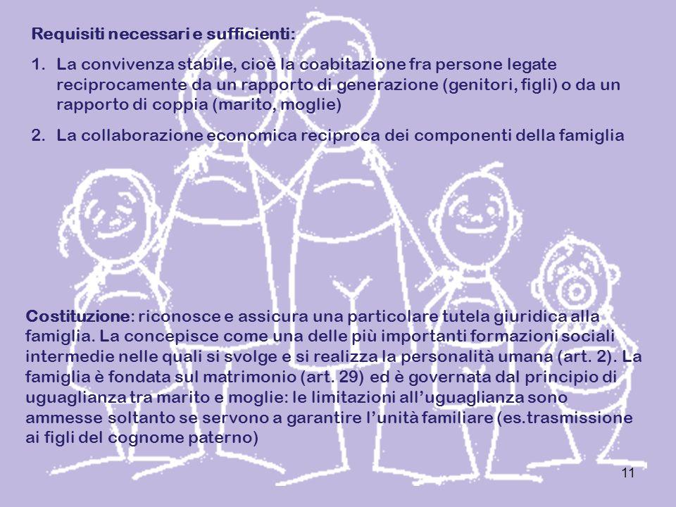 11 Requisiti necessari e sufficienti: 1.La convivenza stabile, cioè la coabitazione fra persone legate reciprocamente da un rapporto di generazione (g