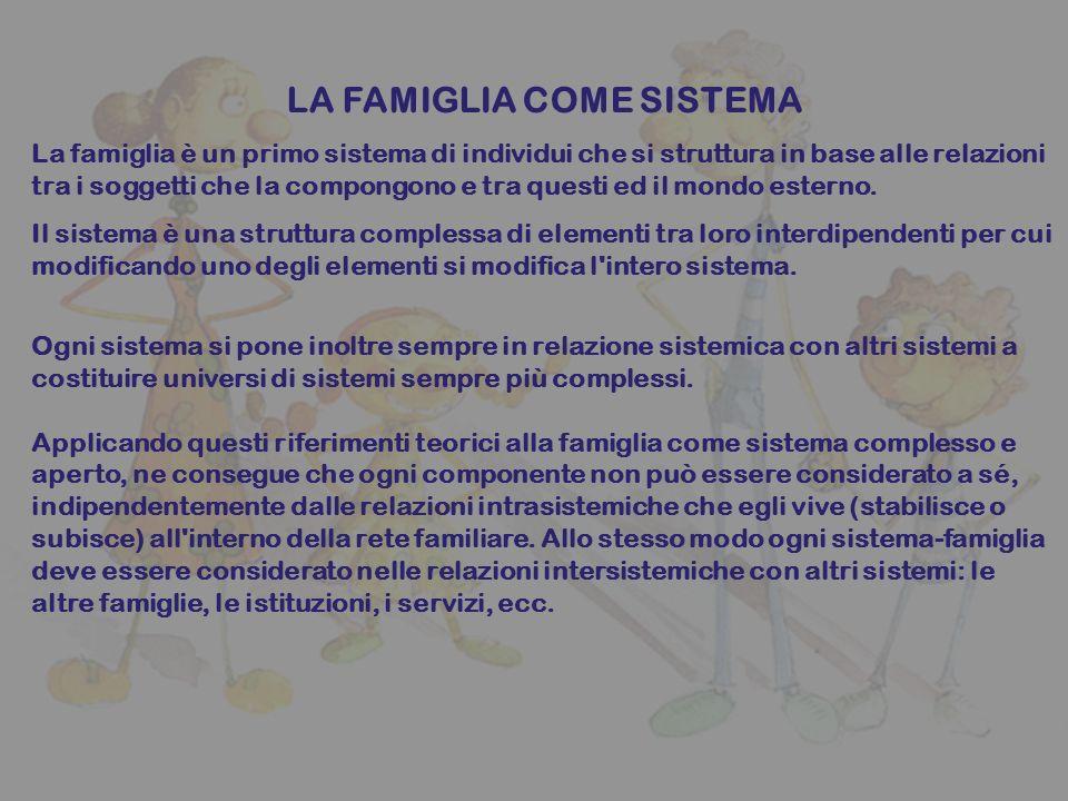 13 LA FAMIGLIA COME SISTEMA La famiglia è un primo sistema di individui che si struttura in base alle relazioni tra i soggetti che la compongono e tra