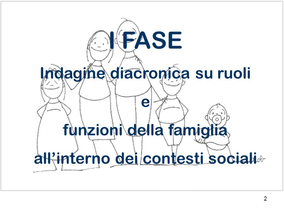 2 I FASE Indagine diacronica su ruoli e funzioni della famiglia allinterno dei contesti sociali