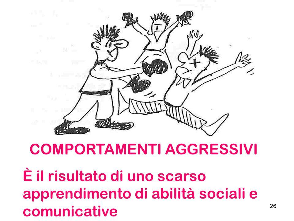 26 COMPORTAMENTI AGGRESSIVI È il risultato di uno scarso apprendimento di abilità sociali e comunicative