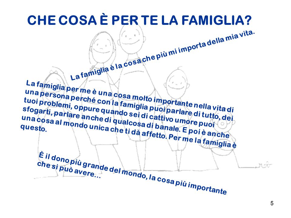 5 CHE COSA È PER TE LA FAMIGLIA? La famiglia è la cosa che più mi importa della mia vita. La famiglia per me è una cosa molto importante nella vita di