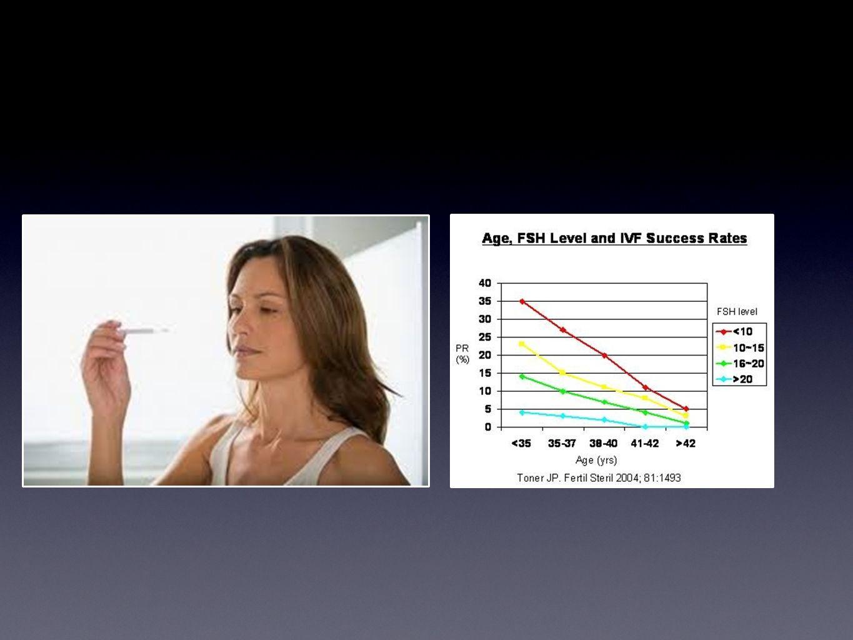 Strategie riproduttive e classificazione biologica: KR