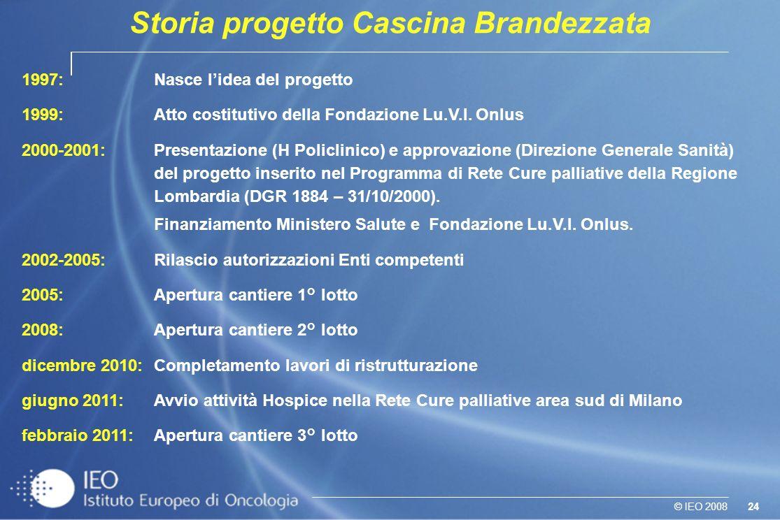 24© IEO 2008 1997:Nasce lidea del progetto 1999:Atto costitutivo della Fondazione Lu.V.I. Onlus 2000-2001:Presentazione (H Policlinico) e approvazione