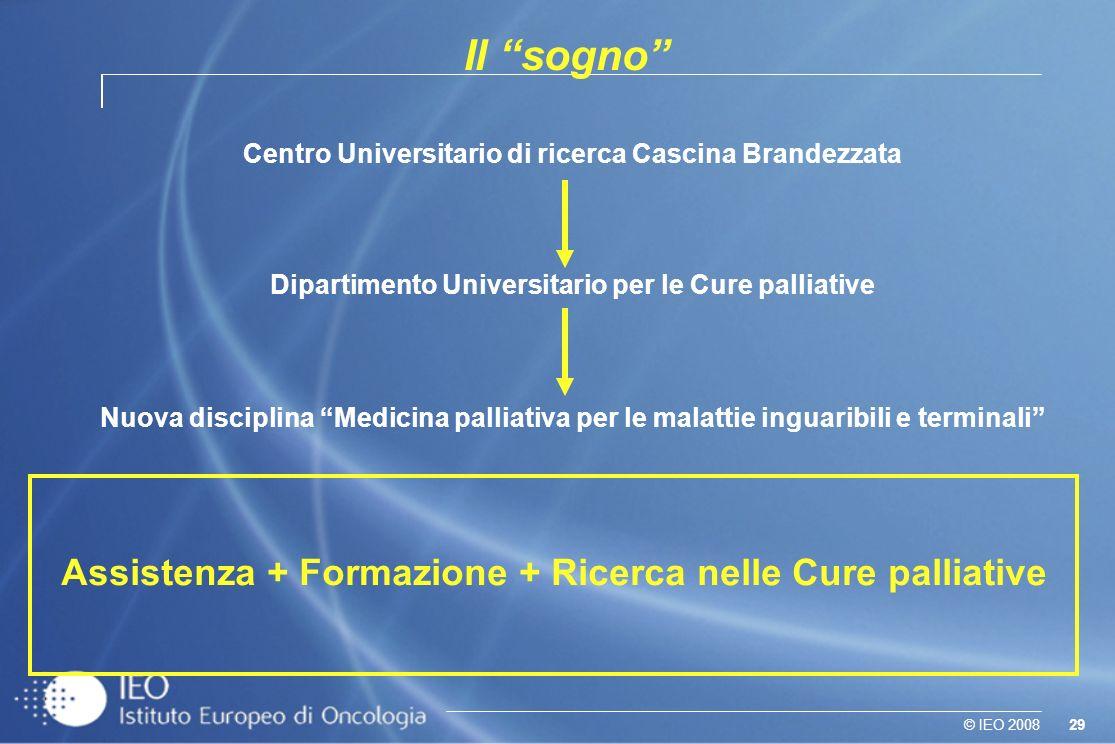 29© IEO 2008 Il sogno Centro Universitario di ricerca Cascina Brandezzata Dipartimento Universitario per le Cure palliative Nuova disciplina Medicina
