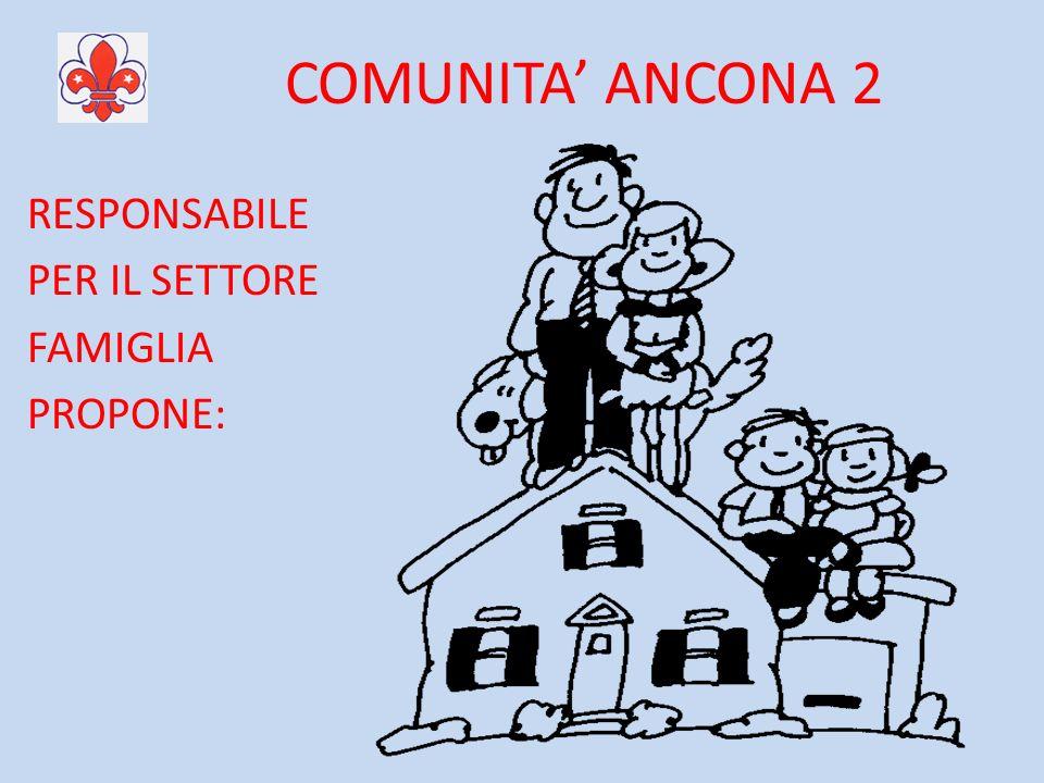 RESPONSABILE PER IL SETTORE FAMIGLIA PROPONE: COMUNITA ANCONA 2
