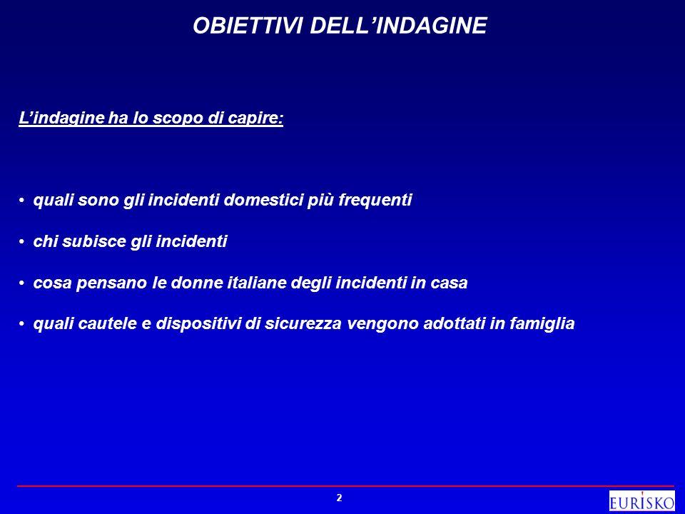 2 OBIETTIVI DELLINDAGINE Lindagine ha lo scopo di capire: quali sono gli incidenti domestici più frequenti chi subisce gli incidenti cosa pensano le d
