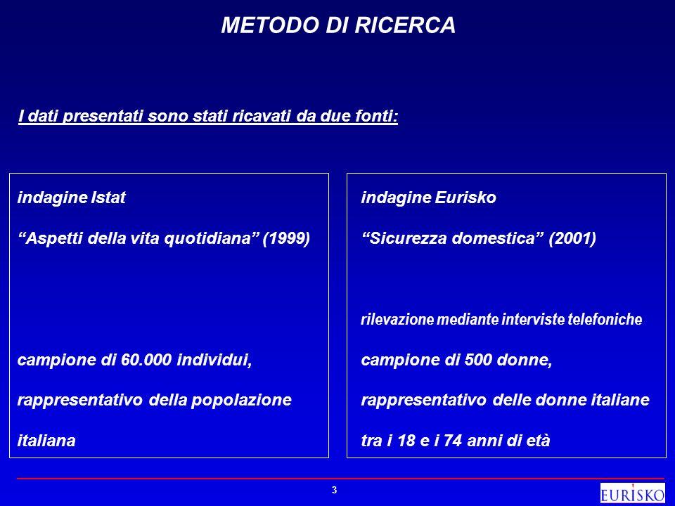 3 METODO DI RICERCA I dati presentati sono stati ricavati da due fonti: indagine Istat Aspetti della vita quotidiana (1999) campione di 60.000 individ
