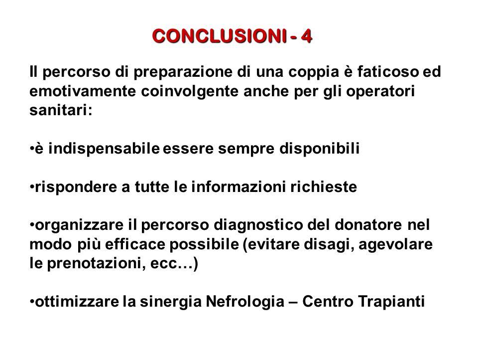 CONCLUSIONI - 4 Il percorso di preparazione di una coppia è faticoso ed emotivamente coinvolgente anche per gli operatori sanitari: è indispensabile e
