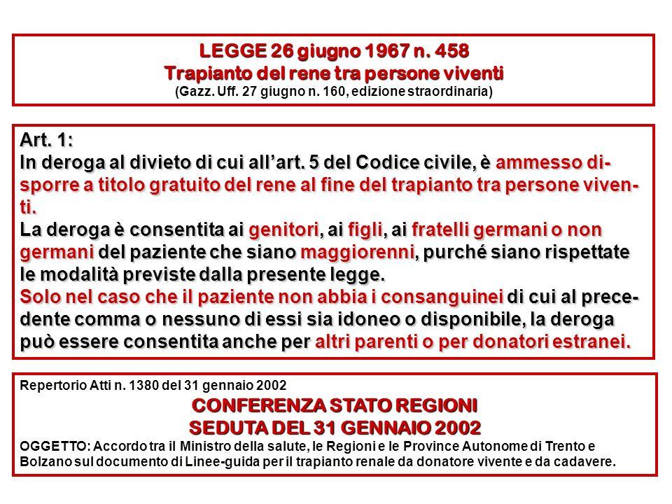 LEGGE 26 giugno 1967 n. 458 Trapianto del rene tra persone viventi (Gazz. Uff. 27 giugno n. 160, edizione straordinaria) Art. 1: In deroga al divieto