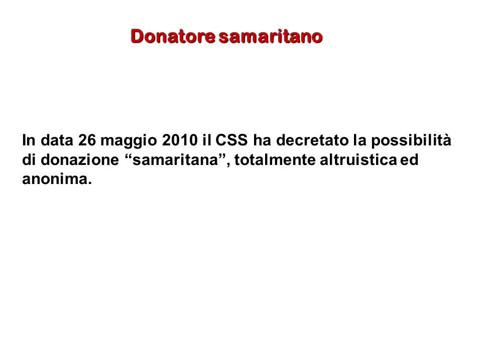 Donatore samaritano In data 26 maggio 2010 il CSS ha decretato la possibilità di donazione samaritana, totalmente altruistica ed anonima.