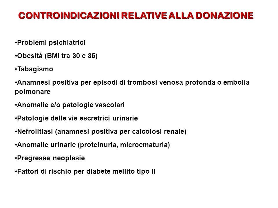 CONTROINDICAZIONI RELATIVE ALLA DONAZIONE Problemi psichiatriciProblemi psichiatrici Obesità (BMI tra 30 e 35)Obesità (BMI tra 30 e 35) TabagismoTabag