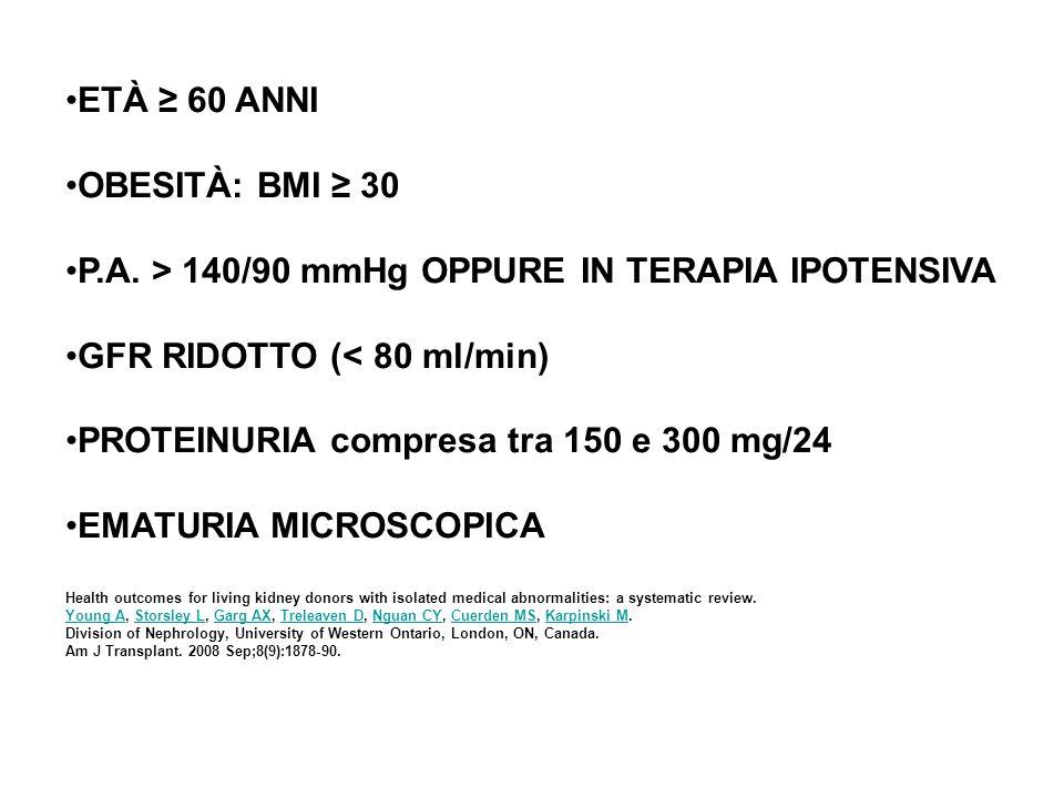ETÀ 60 ANNIETÀ 60 ANNI OBESITÀ: BMI 30OBESITÀ: BMI 30 P.A. > 140/90 mmHg OPPURE IN TERAPIA IPOTENSIVAP.A. > 140/90 mmHg OPPURE IN TERAPIA IPOTENSIVA G