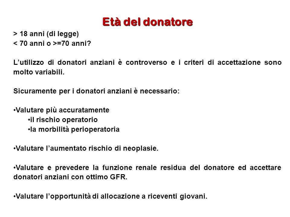 Età del donatore > 18 anni (di legge) =70 anni? =70 anni? Lutilizzo di donatori anziani è controverso e i criteri di accettazione sono molto variabili
