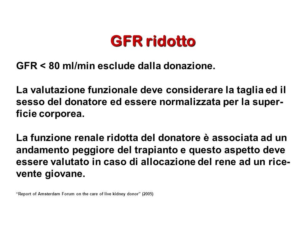 GFR ridotto GFR < 80 ml/min esclude dalla donazione. La valutazione funzionale deve considerare la taglia ed il sesso del donatore ed essere normalizz