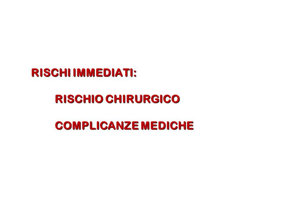 RISCHI IMMEDIATI: RISCHIO CHIRURGICO COMPLICANZE MEDICHE
