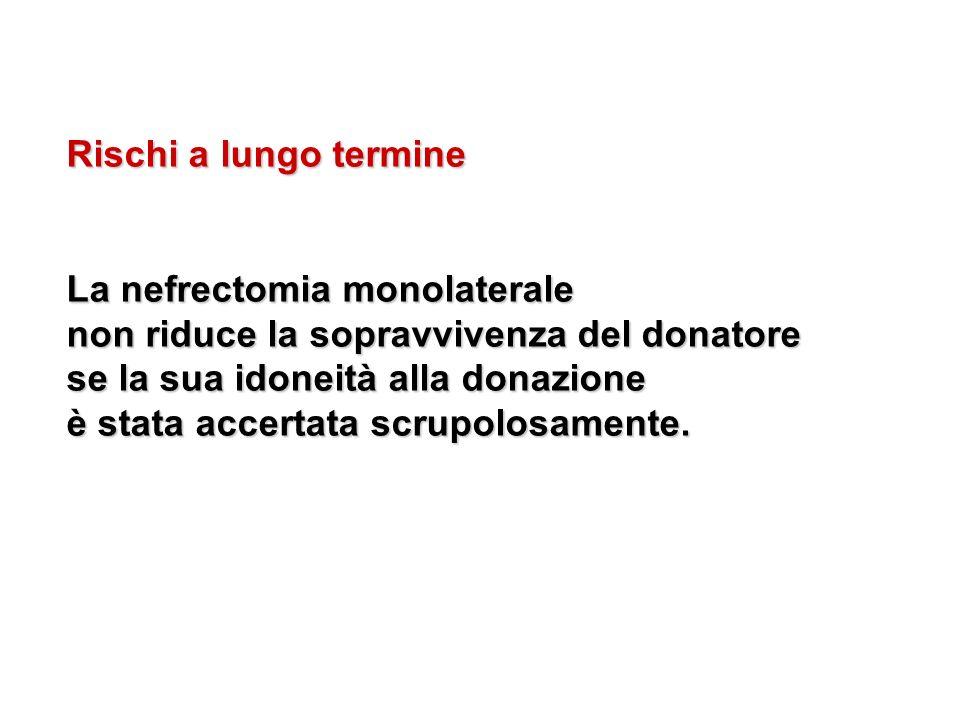 Rischi a lungo termine La nefrectomia monolaterale non riduce la sopravvivenza del donatore se la sua idoneità alla donazione è stata accertata scrupo