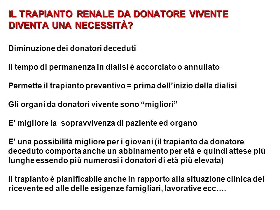 IL TRAPIANTO RENALE DA DONATORE VIVENTE DIVENTA UNA NECESSITÀ? IL TRAPIANTO RENALE DA DONATORE VIVENTE DIVENTA UNA NECESSITÀ? Diminuzione dei donatori