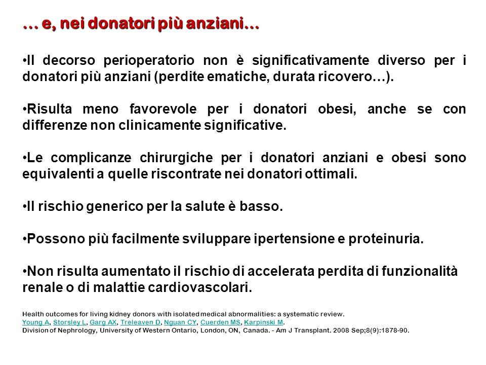 ... e, nei donatori più anziani… Il decorso perioperatorio non è significativamente diverso per i donatori più anziani (perdite ematiche, durata ricov